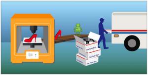 3d-printen-logistiek