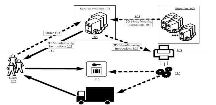 Amazon 3D Patent